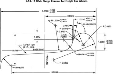Aar1b_wheel_contour