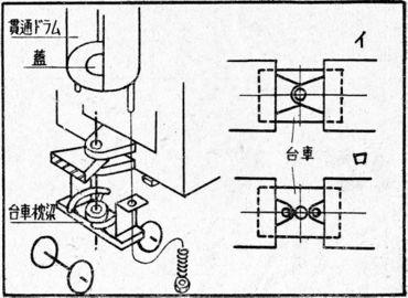 京阪びわこ号の連接構造