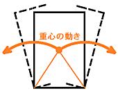 Nejiren4