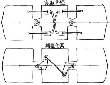 福井鉄道F1000 フクラム
