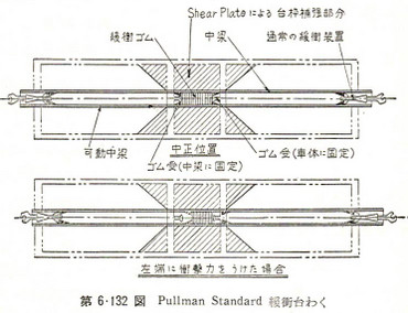 Ps_cushion_underframe