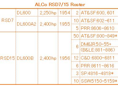 Rsd715roster3_2