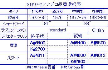 Sd402_shell